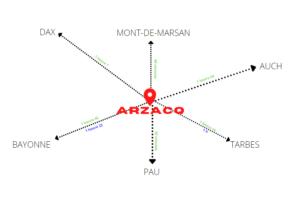 localisation Arzacq